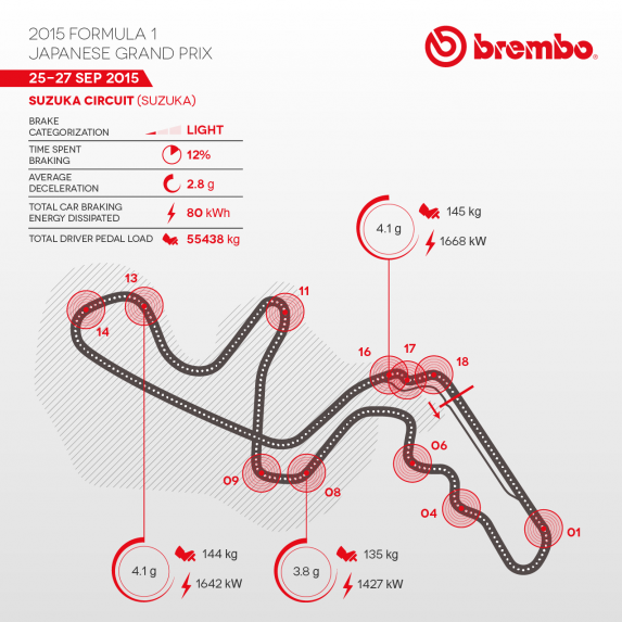 150133_news-brembo-giappone