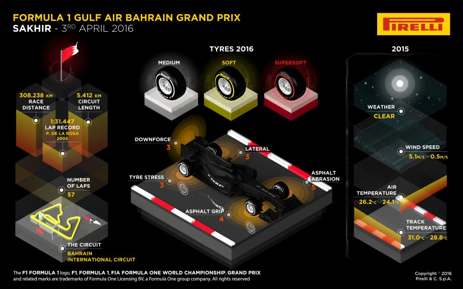 02-BAHRAIN-PREVIEW-4k-EN